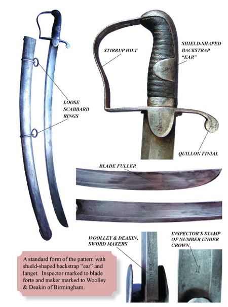 british-1796-pattern-light-cavalry-trooper-sword-book-3