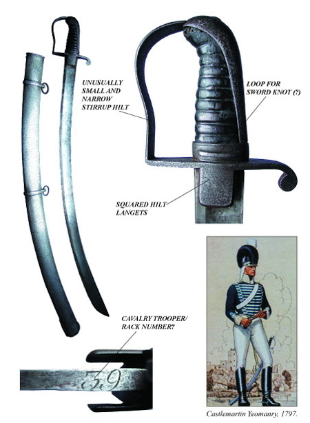british-1796-pattern-light-cavalry-trooper-sword-book-7