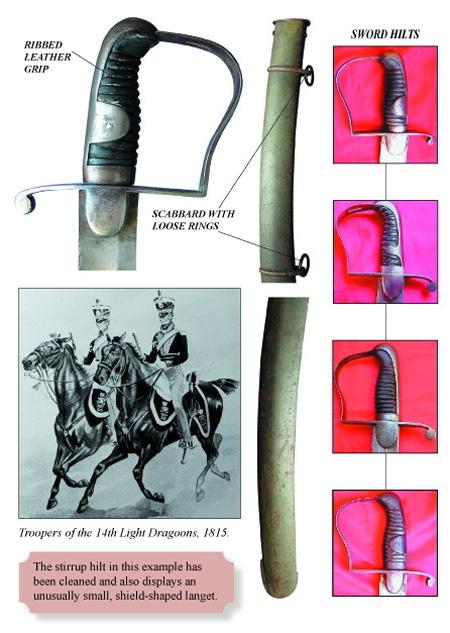 british-1796-pattern-light-cavalry-trooper-sword-book-8